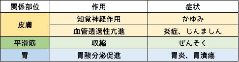 kafun_table1